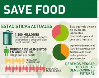 Iniciativa Save Food